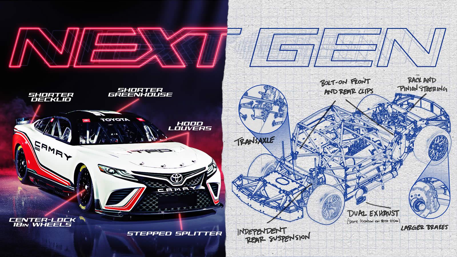 Toyota 2022 NEXT Gen car